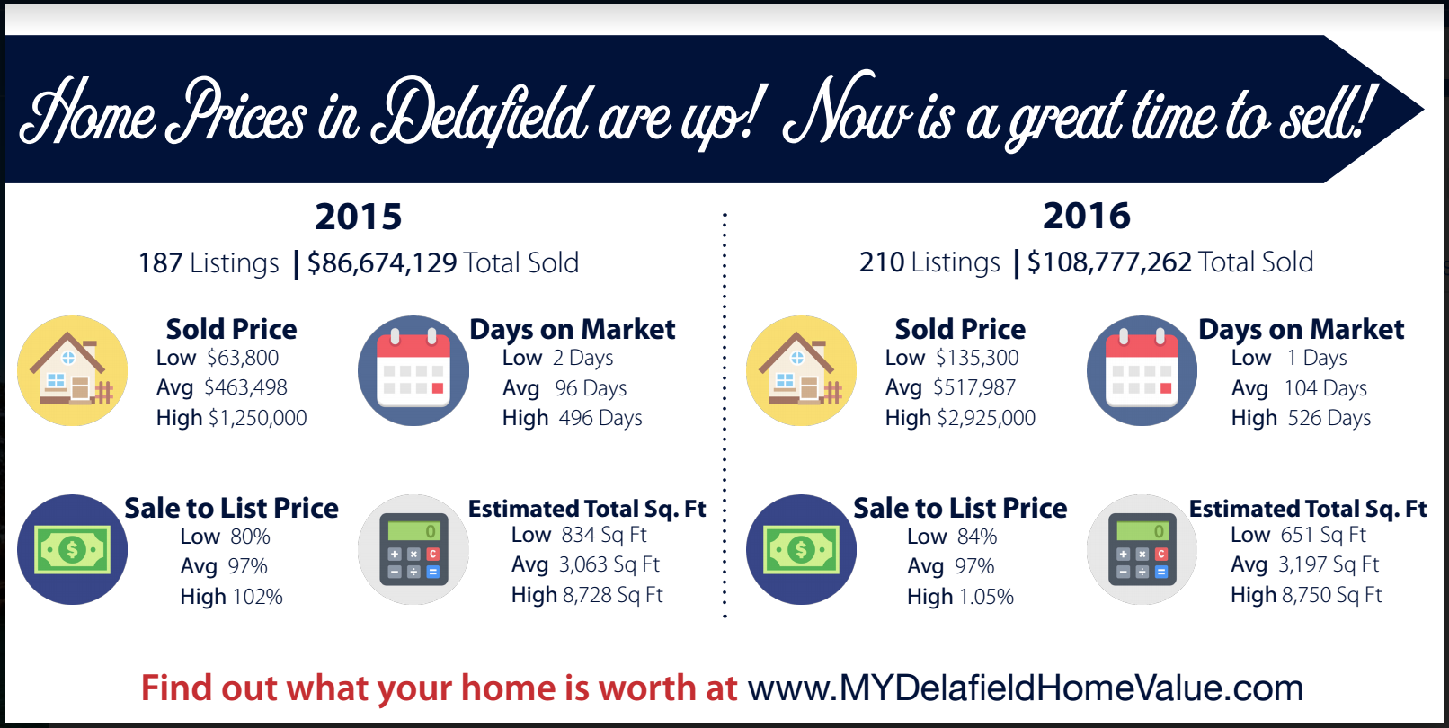 home prices in delafield info flyer